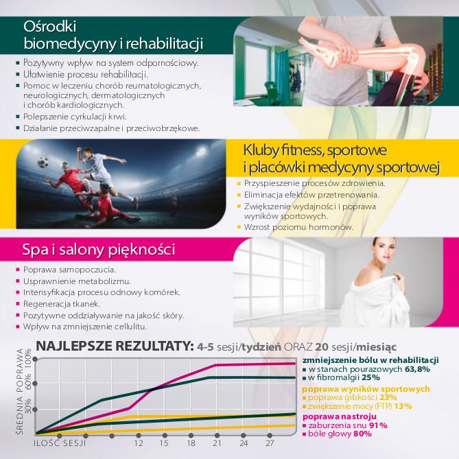 CryoSpace_leaflet_v2_PL_online2